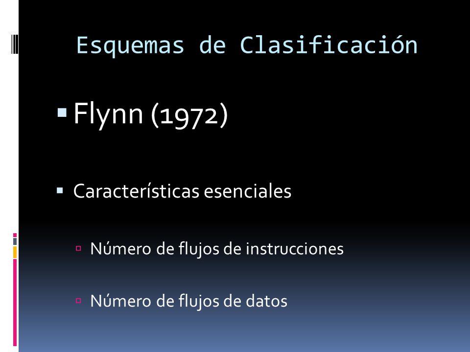  Flynn (1972)  Características esenciales  Número de flujos de instrucciones  Número de flujos de datos Esquemas de Clasificación