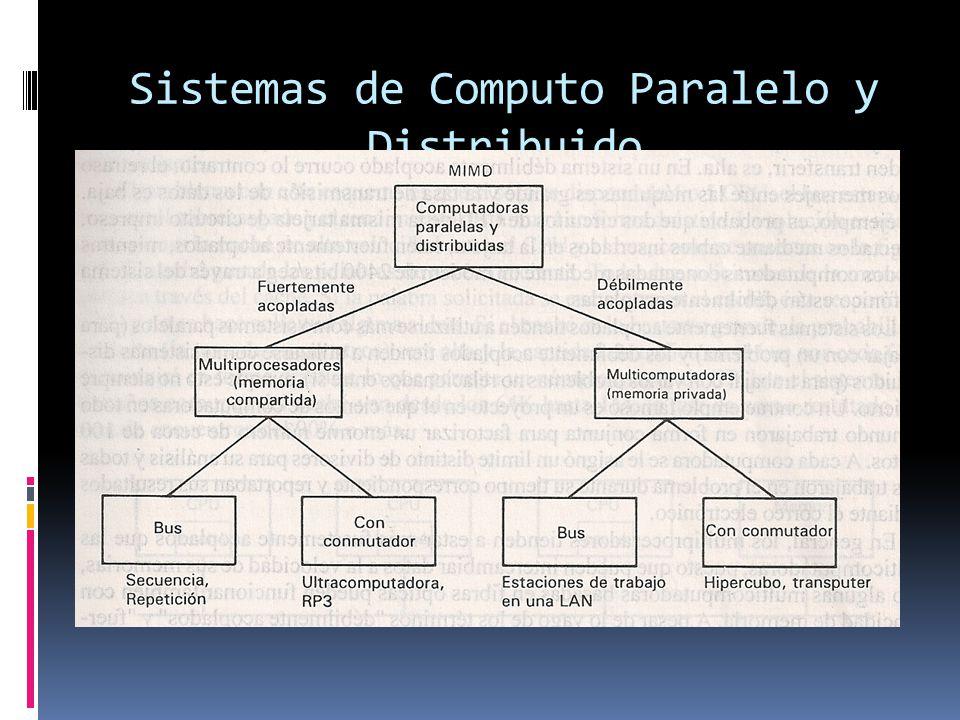 Sistemas de Computo Paralelo y Distribuido