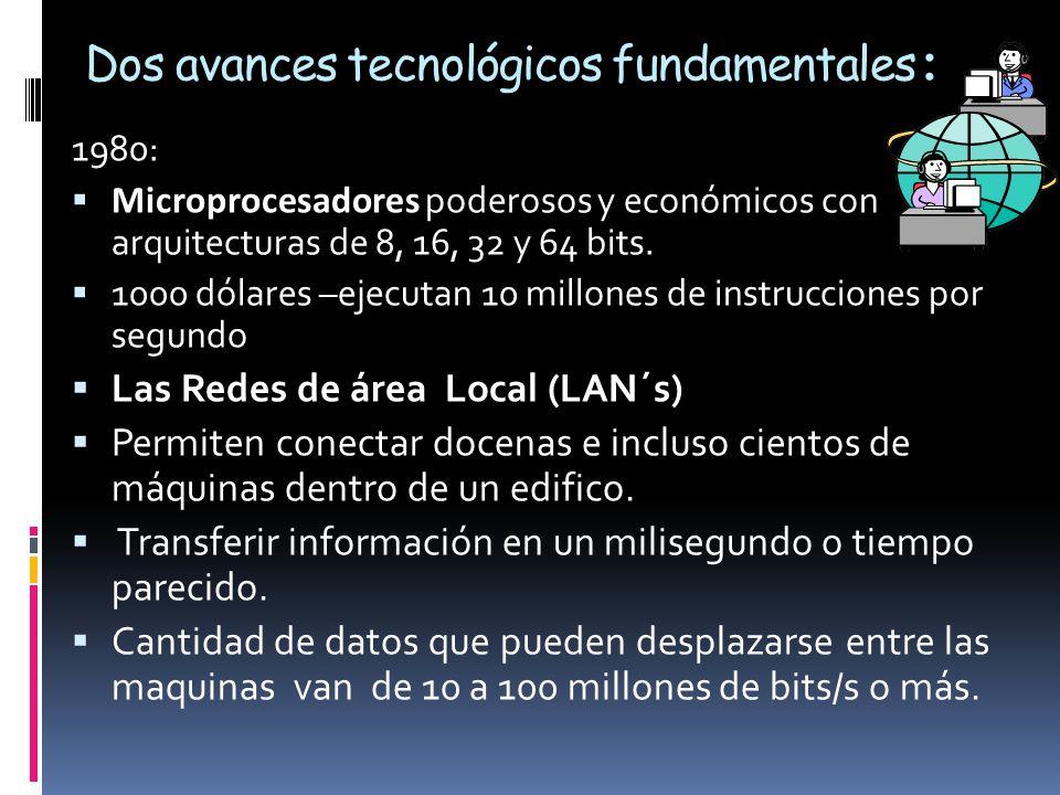 Dos avances tecnológicos fundamentales : 1980:  Microprocesadores poderosos y económicos con arquitecturas de 8, 16, 32 y 64 bits.
