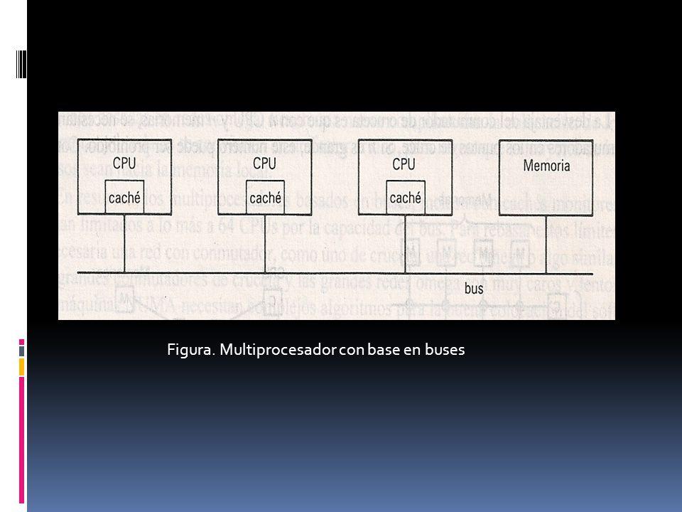 Figura. Multiprocesador con base en buses