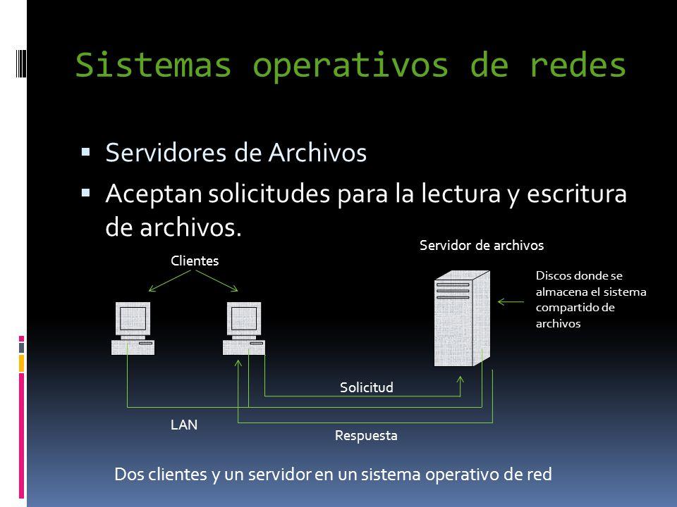 Sistemas operativos de redes  Servidores de Archivos  Aceptan solicitudes para la lectura y escritura de archivos.