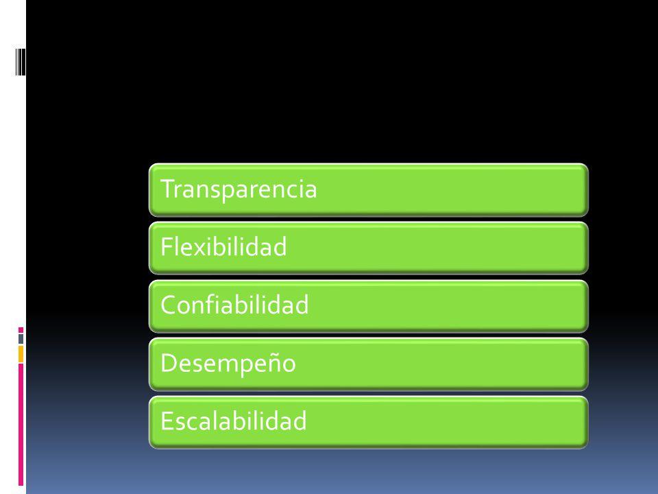 TransparenciaFlexibilidadConfiabilidadDesempeñoEscalabilidad