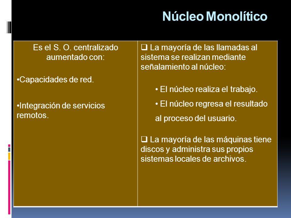 Núcleo Monolítico Es el S. O. centralizado aumentado con: Capacidades de red.