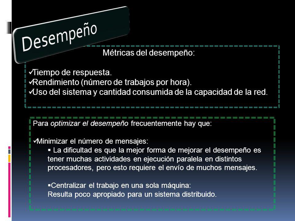 Métricas del desempeño: Tiempo de respuesta. Rendimiento (número de trabajos por hora).