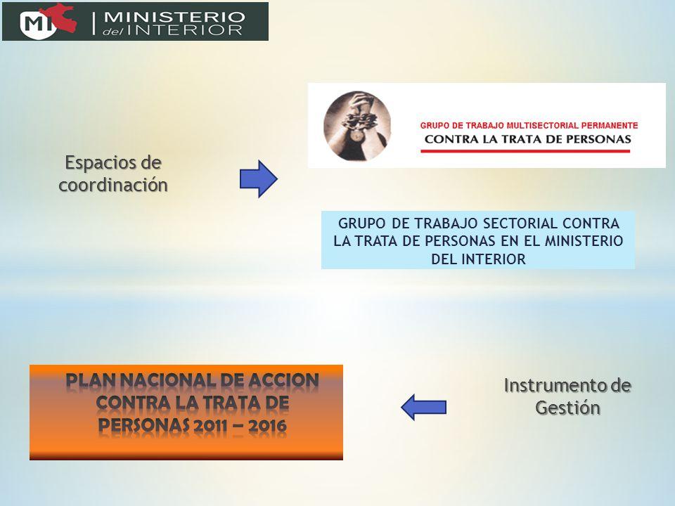 GRUPO DE TRABAJO SECTORIAL CONTRA LA TRATA DE PERSONAS EN EL MINISTERIO DEL INTERIOR Espacios de coordinación Instrumento de Gestión