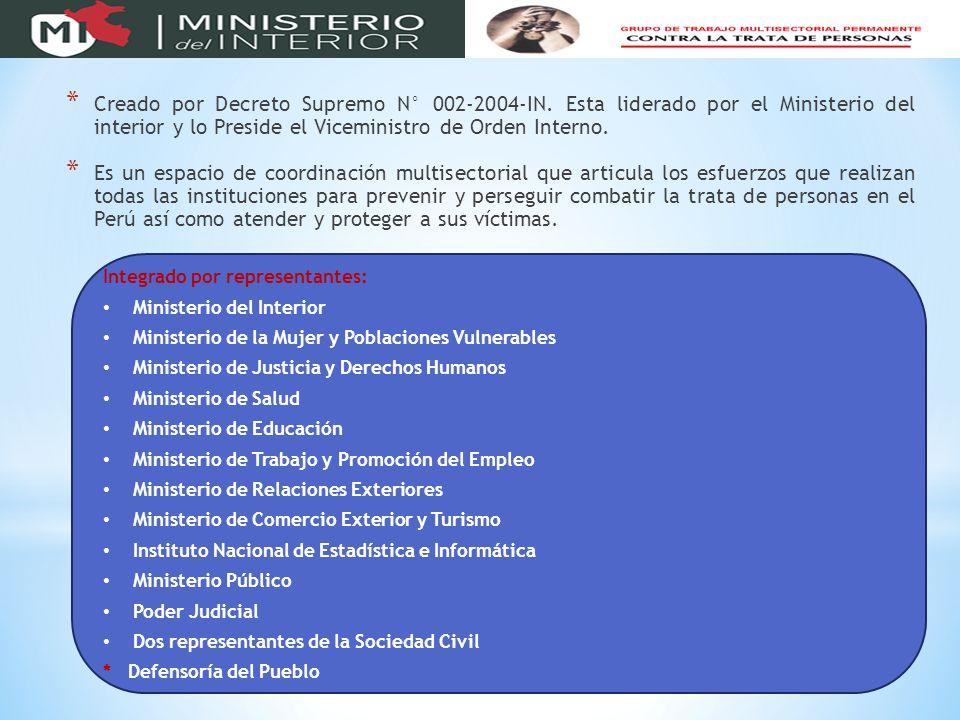 * Creado por Decreto Supremo N° 002-2004-IN.
