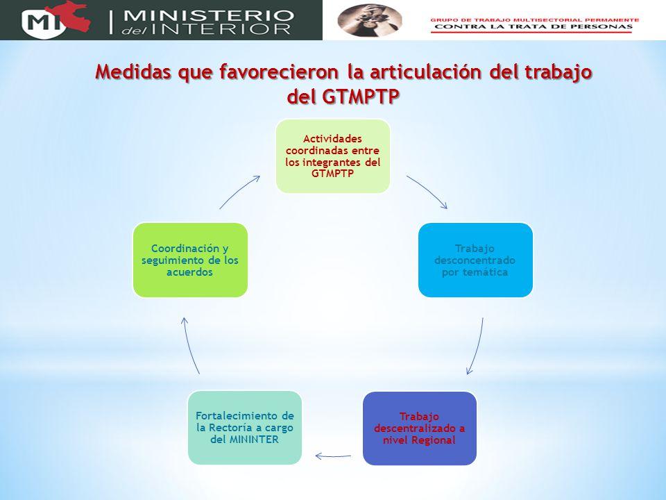 Medidas que favorecieron la articulación del trabajo del GTMPTP Actividades coordinadas entre los integrantes del GTMPTP Trabajo desconcentrado por temática Trabajo descentralizado a nivel Regional Fortalecimiento de la Rectoría a cargo del MININTER Coordinación y seguimiento de los acuerdos