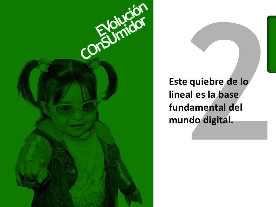 Este quiebre de lo lineal es la base fundamental del mundo digital.