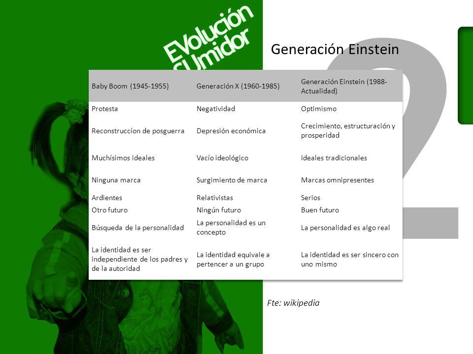 Generación Einstein Fte: wikipedia
