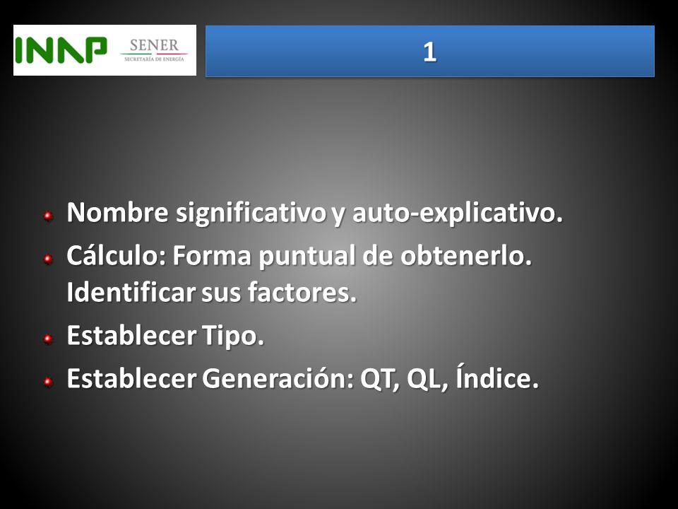 III (1) Nombre – Cálculo – Tipo – Generación (2) Línea Base – Estatus – Meta – Umbral (3) Fuente – Período – Responsable III (1) Nombre – Cálculo – Tipo – Generación (2) Línea Base – Estatus – Meta – Umbral (3) Fuente – Período – Responsable I Objetivos y Riesgos cuantificables I Objetivos y Riesgos cuantificables II Establecer Indicadores vía VDI + AFC + KPIs V Tablero de Comando IV Catálogo de indicadores