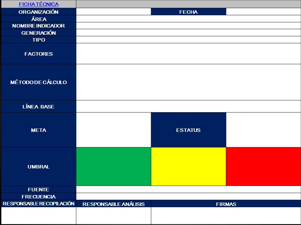Catálogo de indicadores Es el proceso de especificación completa, documentación, divulgación e inclusión entre los sistemas de operación del negocio de los indicadores de gestión.
