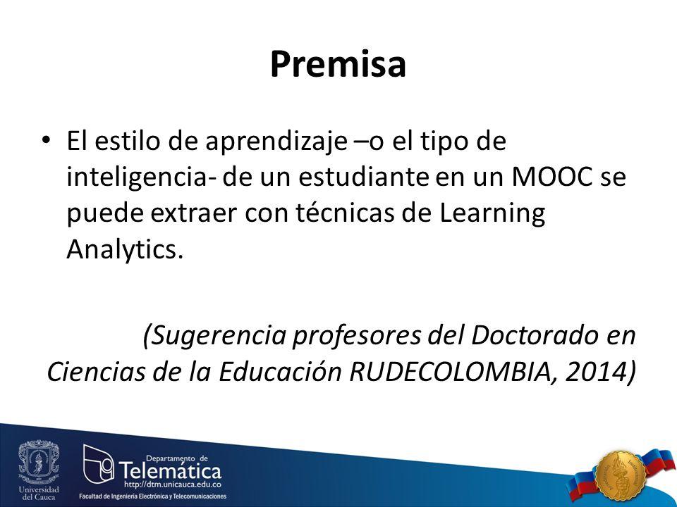 Premisa El estilo de aprendizaje –o el tipo de inteligencia- de un estudiante en un MOOC se puede extraer con técnicas de Learning Analytics.