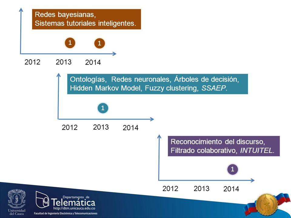 2012 2013 2014 1 Redes bayesianas, Sistemas tutoriales inteligentes.