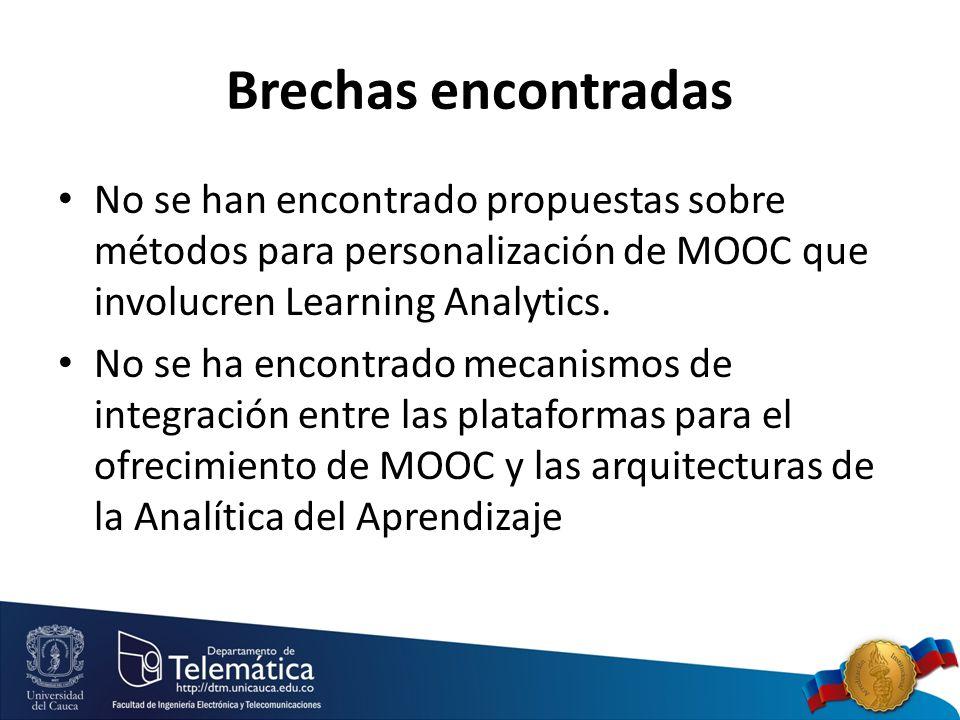 Brechas encontradas No se han encontrado propuestas sobre métodos para personalización de MOOC que involucren Learning Analytics.