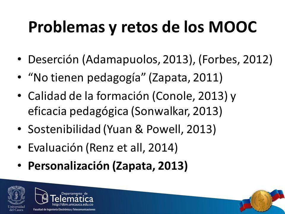 Problemas y retos de los MOOC Deserción (Adamapuolos, 2013), (Forbes, 2012) No tienen pedagogía (Zapata, 2011) Calidad de la formación (Conole, 2013) y eficacia pedagógica (Sonwalkar, 2013) Sostenibilidad (Yuan & Powell, 2013) Evaluación (Renz et all, 2014) Personalización (Zapata, 2013)