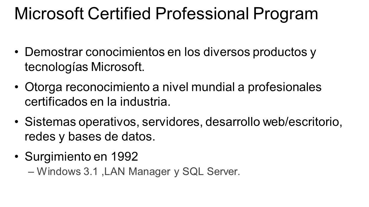 Microsoft Certified Professional Program Demostrar conocimientos en los diversos productos y tecnologías Microsoft.
