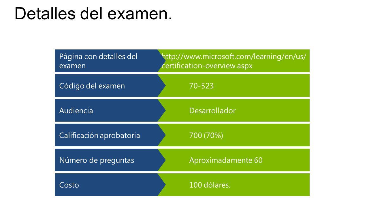 Detalles del examen.