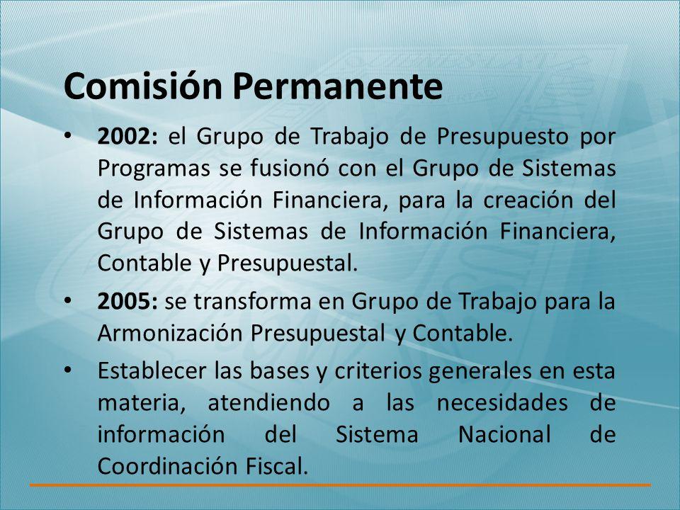 Comisión Permanente 2002: el Grupo de Trabajo de Presupuesto por Programas se fusionó con el Grupo de Sistemas de Información Financiera, para la creación del Grupo de Sistemas de Información Financiera, Contable y Presupuestal.