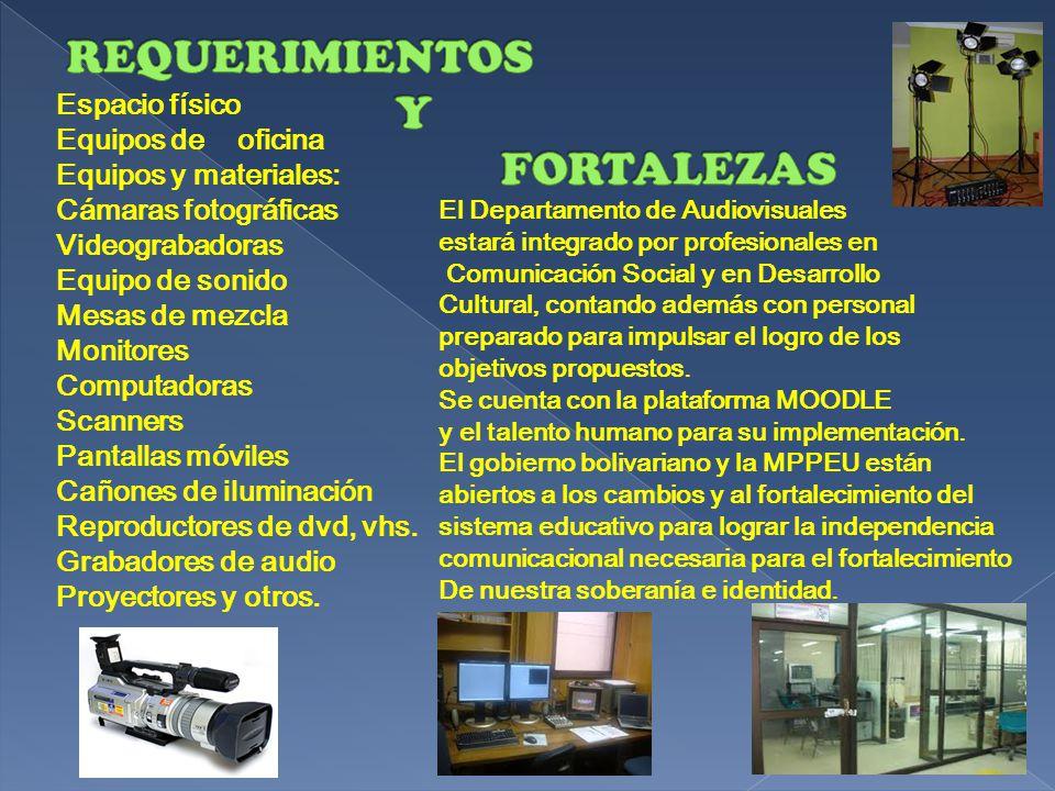 Espacio físico Equipos de oficina Equipos y materiales: Cámaras fotográficas Videograbadoras Equipo de sonido Mesas de mezcla Monitores Computadoras Scanners Pantallas móviles Cañones de iluminación Reproductores de dvd, vhs.