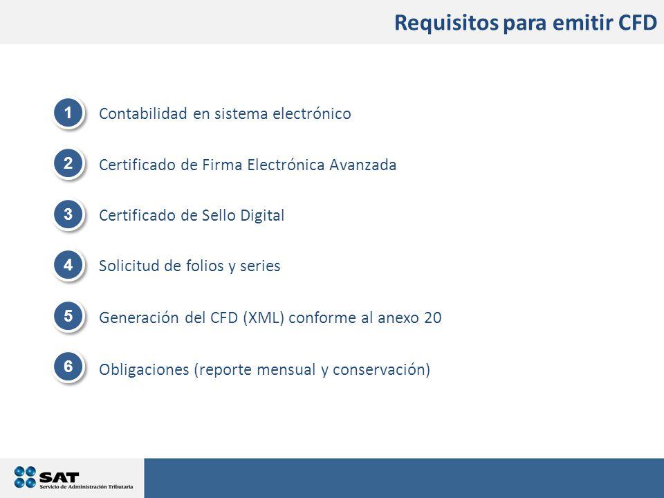 Contabilidad en sistema electrónico Certificado de Firma Electrónica Avanzada Certificado de Sello Digital Solicitud de folios y series Generación del CFD (XML) conforme al anexo 20 Obligaciones (reporte mensual y conservación) 1 1 2 2 3 3 4 4 5 5 6 6 Requisitos para emitir CFD