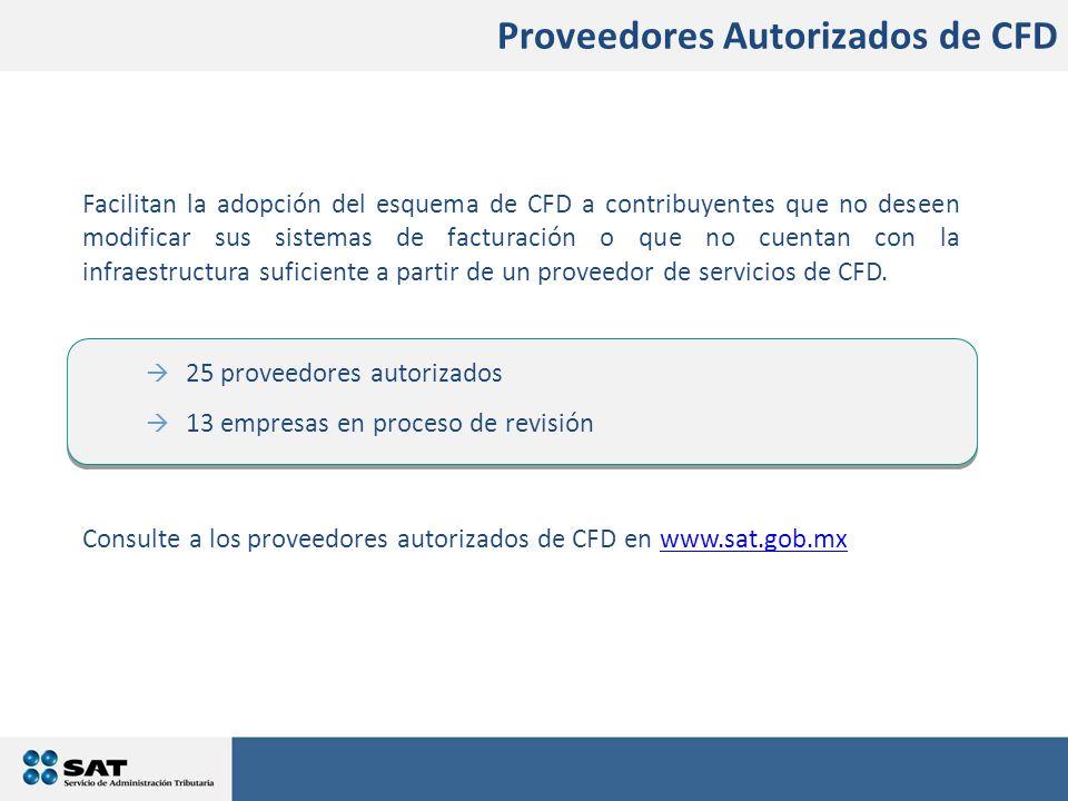 Facilitan la adopción del esquema de CFD a contribuyentes que no deseen modificar sus sistemas de facturación o que no cuentan con la infraestructura suficiente a partir de un proveedor de servicios de CFD.