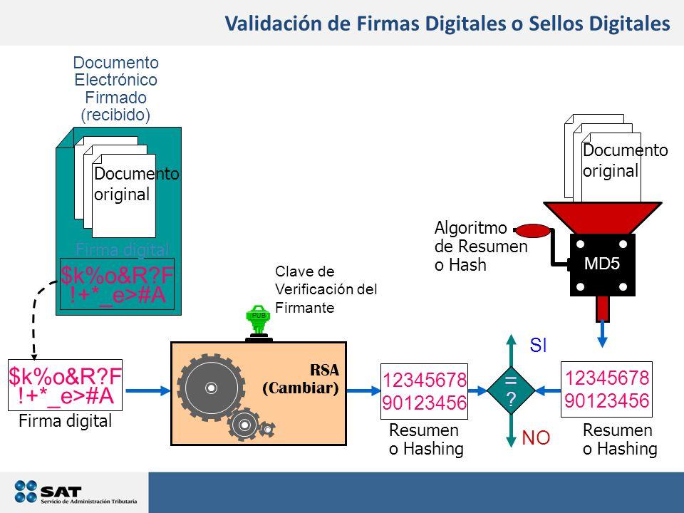 MD5 PUB Clave de Verificación del Firmante RSA (Cambiar) Documento Electrónico Firmado (recibido) Validación de Firmas Digitales o Sellos Digitales NO SI = =.