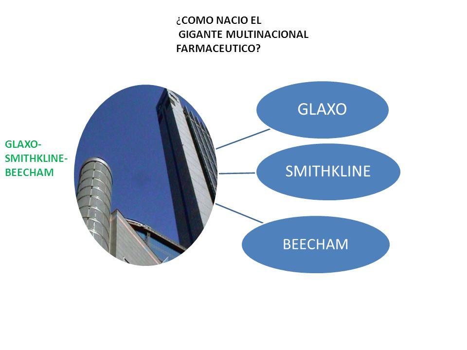 GLAXO SMITHKLINE BEECHAM GLAXO- SMITHKLINE- BEECHAM ¿COMO NACIO EL GIGANTE MULTINACIONAL FARMACEUTICO
