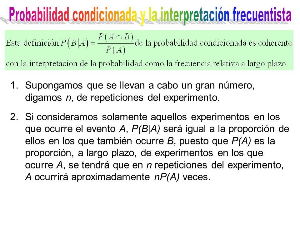 2.Si consideramos solamente aquellos experimentos en los que ocurre el evento A, P(B|A) será igual a la proporción de ellos en los que también ocurre B, puesto que P(A) es la proporción, a largo plazo, de experimentos en los que ocurre A, se tendrá que en n repeticiones del experimento, A ocurrirá aproximadamente nP(A) veces.