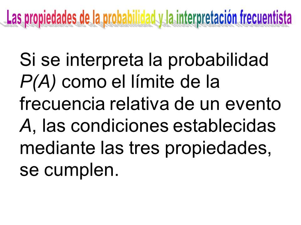 Si se interpreta la probabilidad P(A) como el límite de la frecuencia relativa de un evento A, las condiciones establecidas mediante las tres propiedades, se cumplen.
