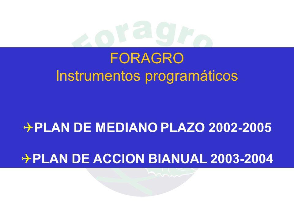 FORAGRO Instrumentos programáticos   PLAN DE MEDIANO PLAZO 2002-2005   PLAN DE ACCION BIANUAL 2003-2004
