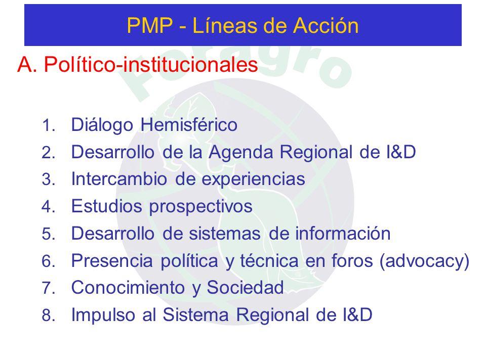 PMP - Líneas de Acción A. Político-institucionales 1.