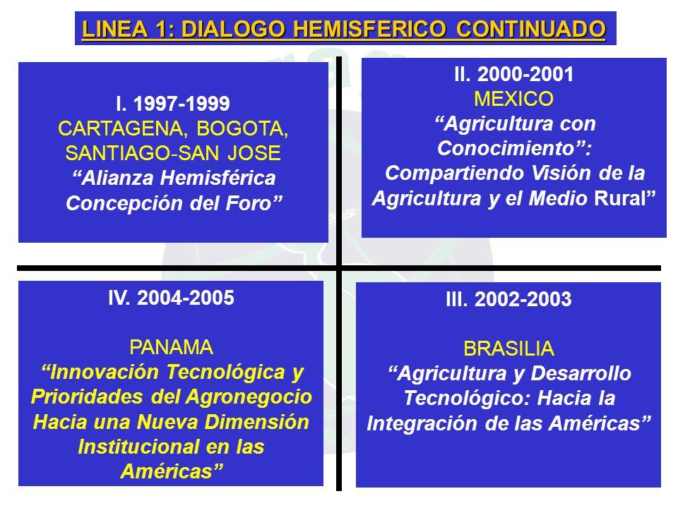 LINEA 1: DIALOGO HEMISFERICO CONTINUADO I.