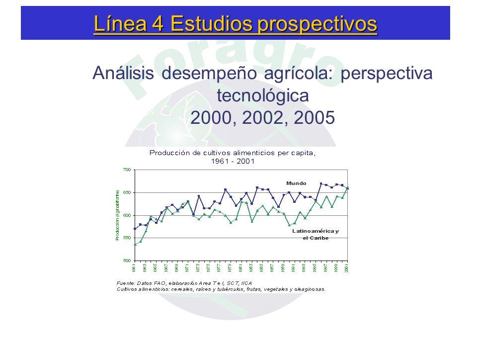 Línea 4 Estudios prospectivos Análisis desempeño agrícola: perspectiva tecnológica 2000, 2002, 2005