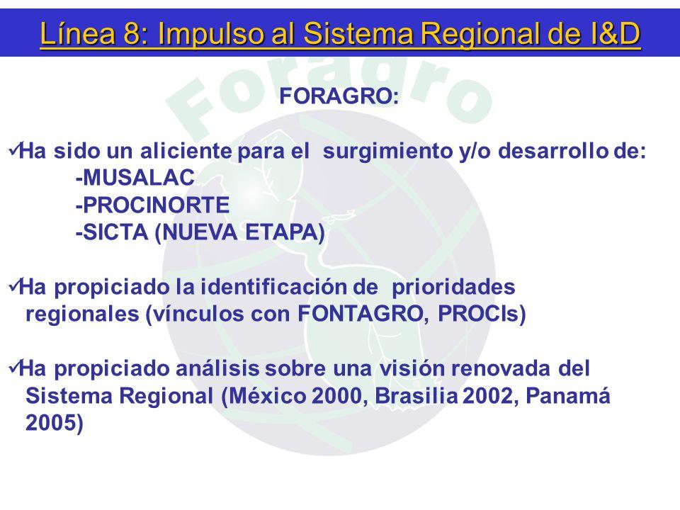 Línea 8: Impulso al Sistema Regional de I&D FORAGRO: Ha sido un aliciente para el surgimiento y/o desarrollo de: -MUSALAC -PROCINORTE -SICTA (NUEVA ETAPA) Ha propiciado la identificación de prioridades regionales (vínculos con FONTAGRO, PROCIs) Ha propiciado análisis sobre una visión renovada del Sistema Regional (México 2000, Brasilia 2002, Panamá 2005)