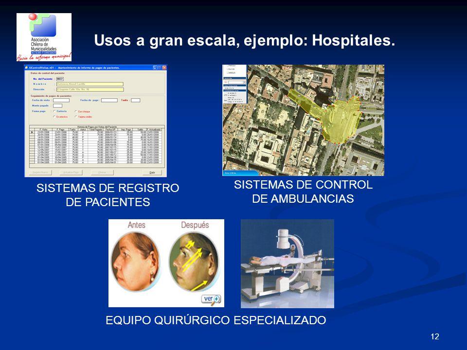 12 Usos a gran escala, ejemplo: Hospitales.