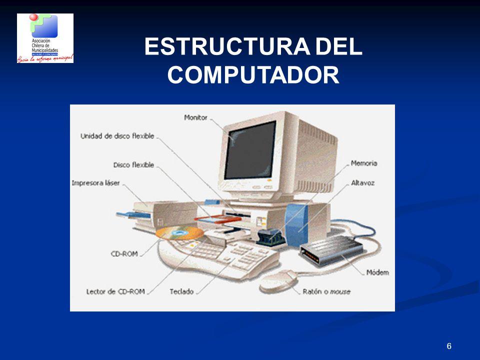 6 ESTRUCTURA DEL COMPUTADOR