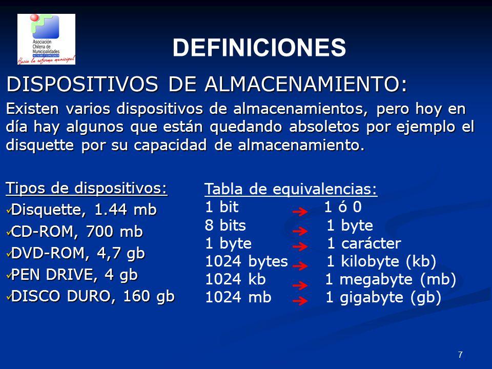 7 DISPOSITIVOS DE ALMACENAMIENTO: Existen varios dispositivos de almacenamientos, pero hoy en día hay algunos que están quedando absoletos por ejemplo el disquette por su capacidad de almacenamiento.