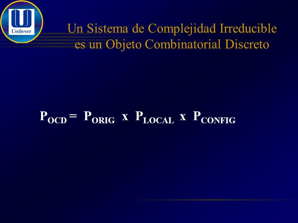 Un Sistema de Complejidad Irreducible es un Objeto Combinatorial Discreto P OCD = P ORIG x P LOCAL x P CONFIG