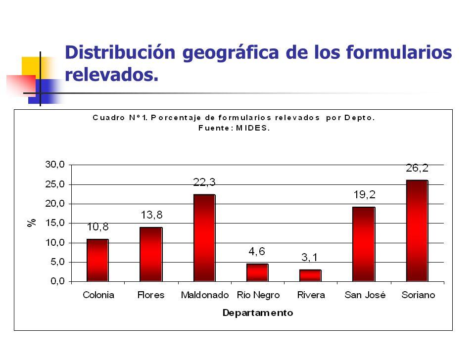 Distribución geográfica de los formularios relevados.