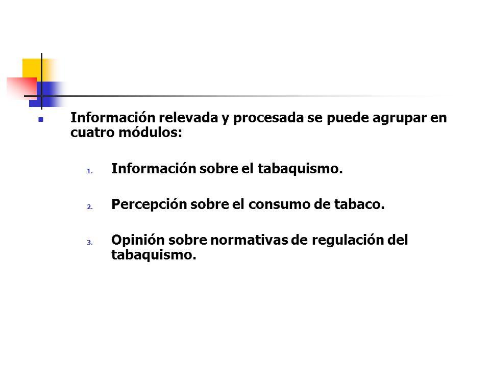 Información relevada y procesada se puede agrupar en cuatro módulos: 1.