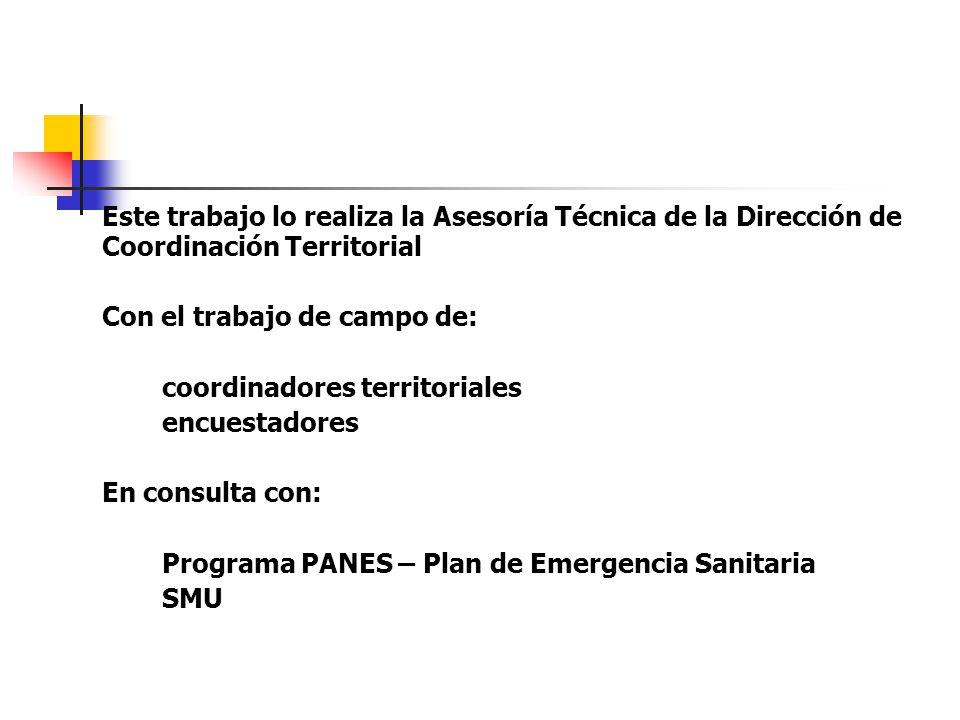 Este trabajo lo realiza la Asesoría Técnica de la Dirección de Coordinación Territorial Con el trabajo de campo de: coordinadores territoriales encuestadores En consulta con: Programa PANES – Plan de Emergencia Sanitaria SMU