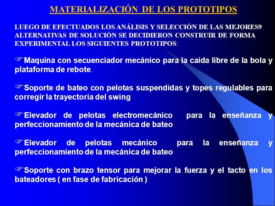 MATERIALIZACIÓN DE LOS PROTOTIPOS LUEGO DE EFECTUADOS LOS ANÁLISIS Y SELECCIÓN DE LAS MEJORES9 ALTERNATIVAS DE SOLUCIÓN SE DECIDIERON CONSTRUIR DE FORMA EXPERIMENTAL LOS SIGUIENTES PROTOTIPOS:  Maquina con secuenciador mecánico para la caída libre de la bola y plataforma de rebote.
