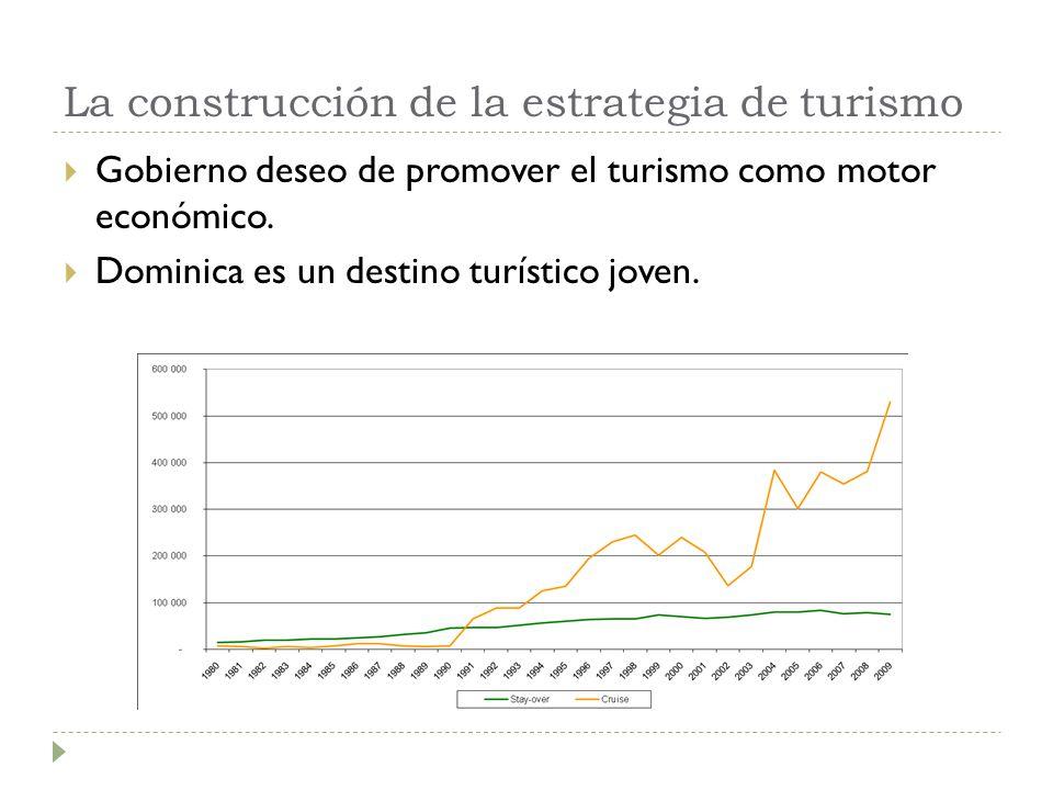 La construcción de la estrategia de turismo  Gobierno deseo de promover el turismo como motor económico.