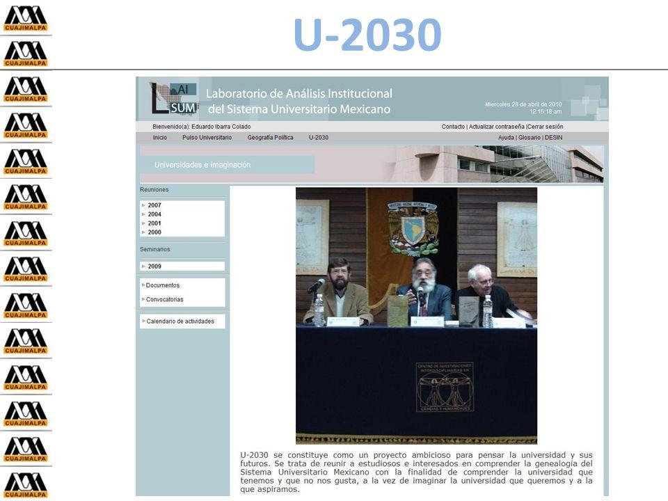 U-2030