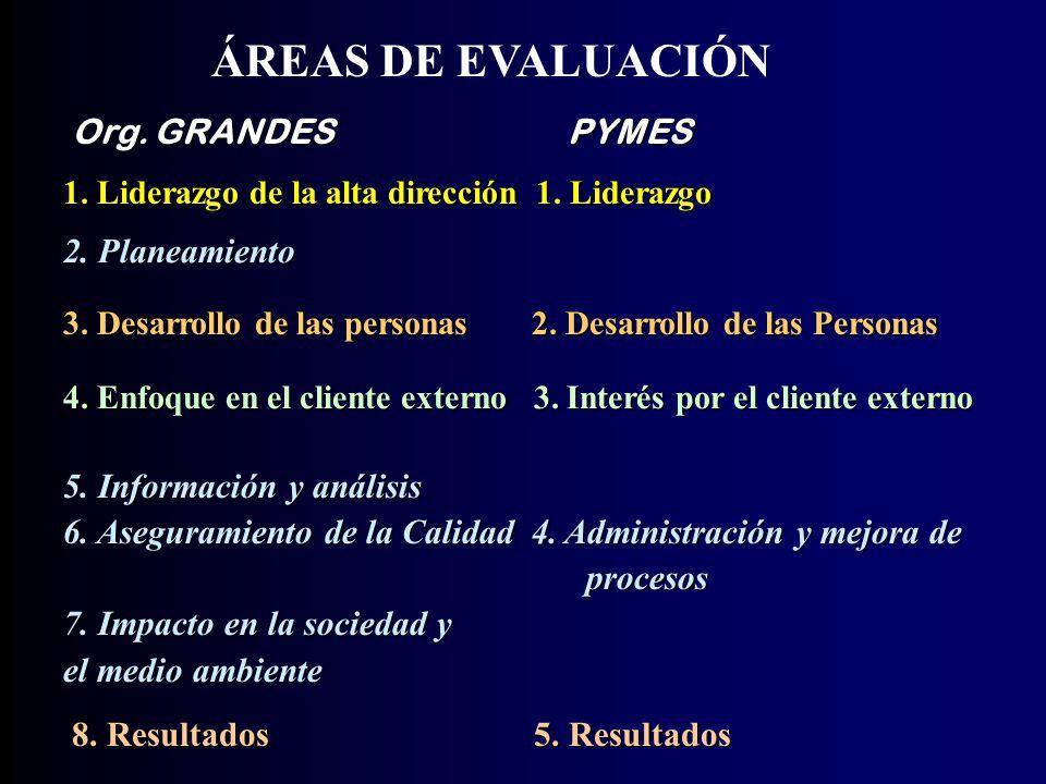 4 Instructivo para preparar el reporte para participar del Proceso del Premio.