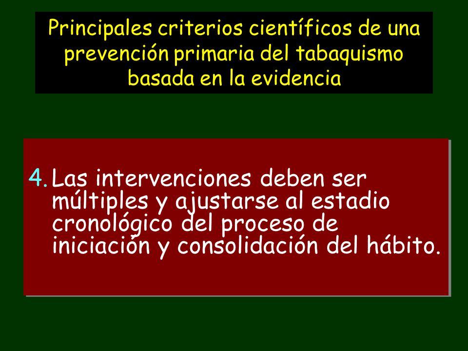 Principales criterios científicos de una prevención primaria del tabaquismo basada en la evidencia 4.Las intervenciones deben ser múltiples y ajustarse al estadio cronológico del proceso de iniciación y consolidación del hábito.