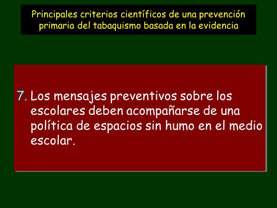 Principales criterios científicos de una prevención primaria del tabaquismo basada en la evidencia 7.Los mensajes preventivos sobre los escolares deben acompañarse de una política de espacios sin humo en el medio escolar.