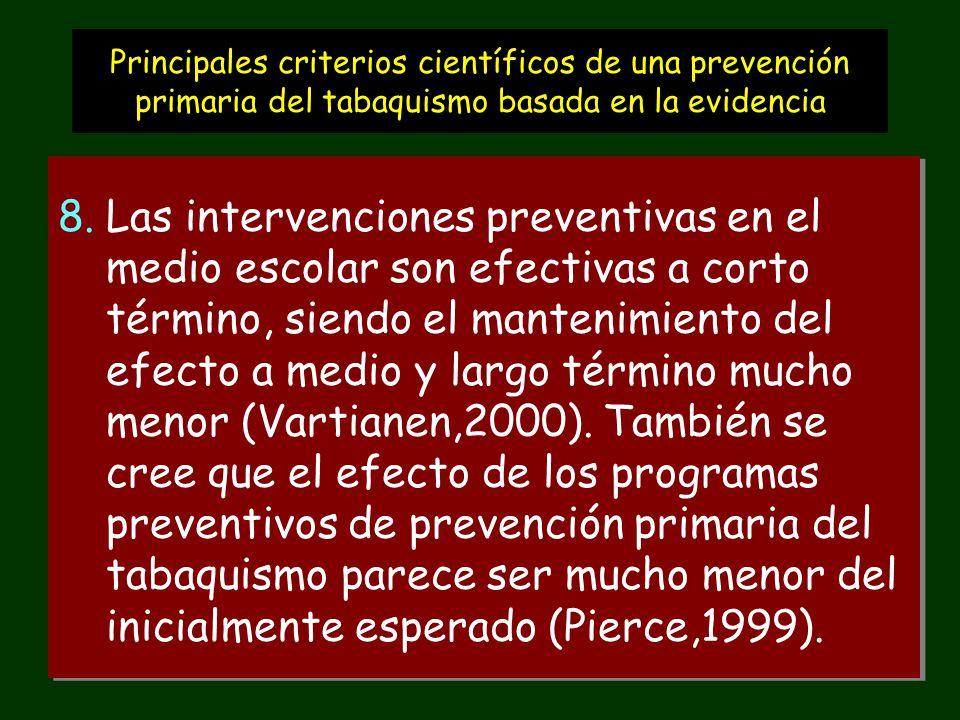 Principales criterios científicos de una prevención primaria del tabaquismo basada en la evidencia 8.Las intervenciones preventivas en el medio escolar son efectivas a corto término, siendo el mantenimiento del efecto a medio y largo término mucho menor (Vartianen,2000).