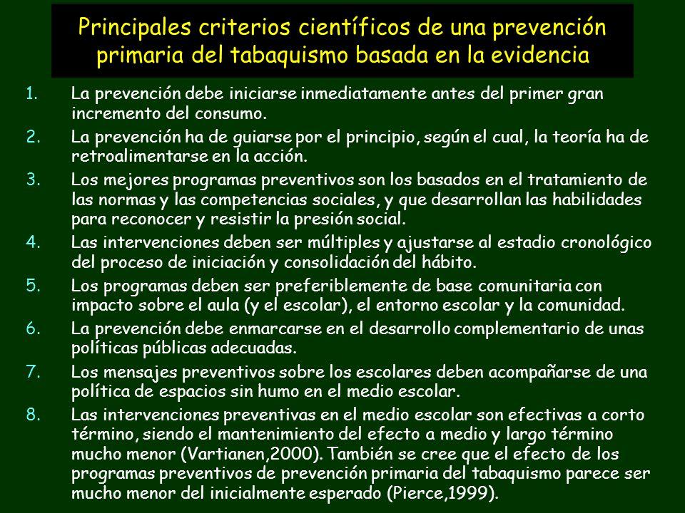 Principales criterios científicos de una prevención primaria del tabaquismo basada en la evidencia 1.La prevención debe iniciarse inmediatamente antes del primer gran incremento del consumo.