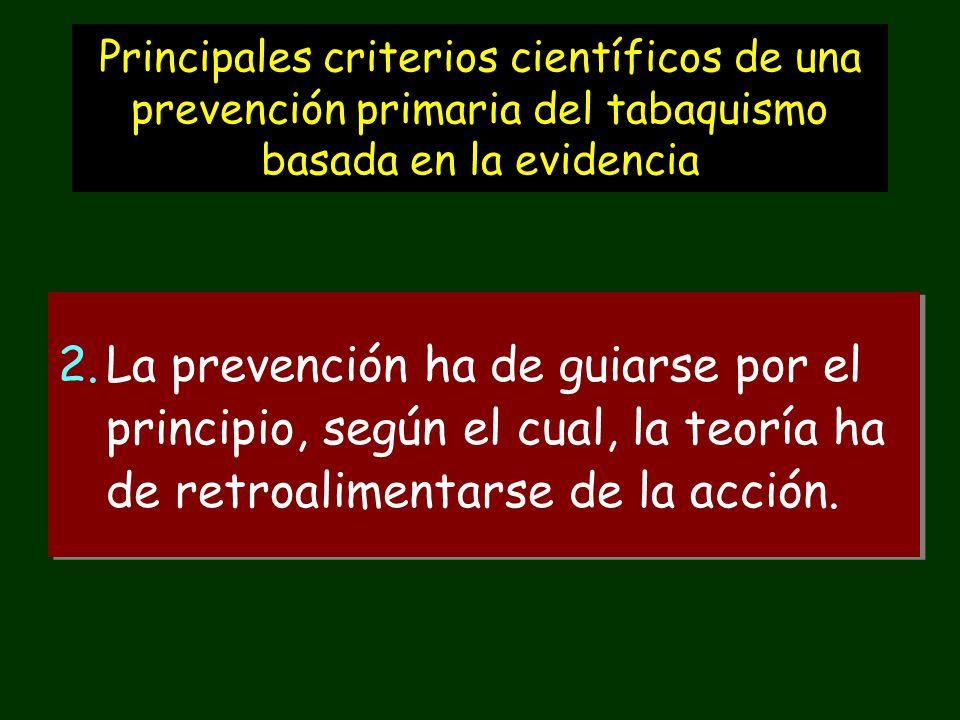 Principales criterios científicos de una prevención primaria del tabaquismo basada en la evidencia 2.La prevención ha de guiarse por el principio, según el cual, la teoría ha de retroalimentarse de la acción.